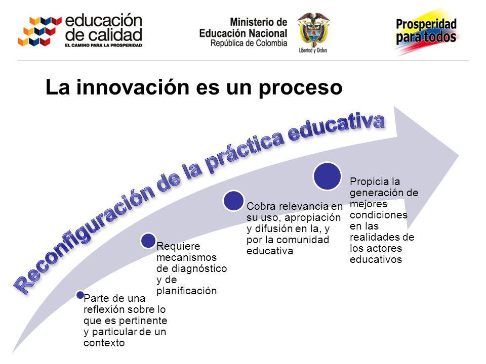 Reconfiguración de la práctica educativa
