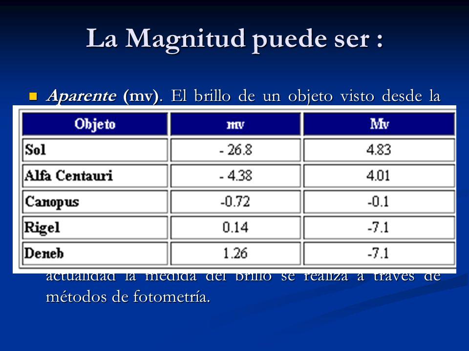 La Magnitud puede ser :Aparente (mv). El brillo de un objeto visto desde la Tierra.