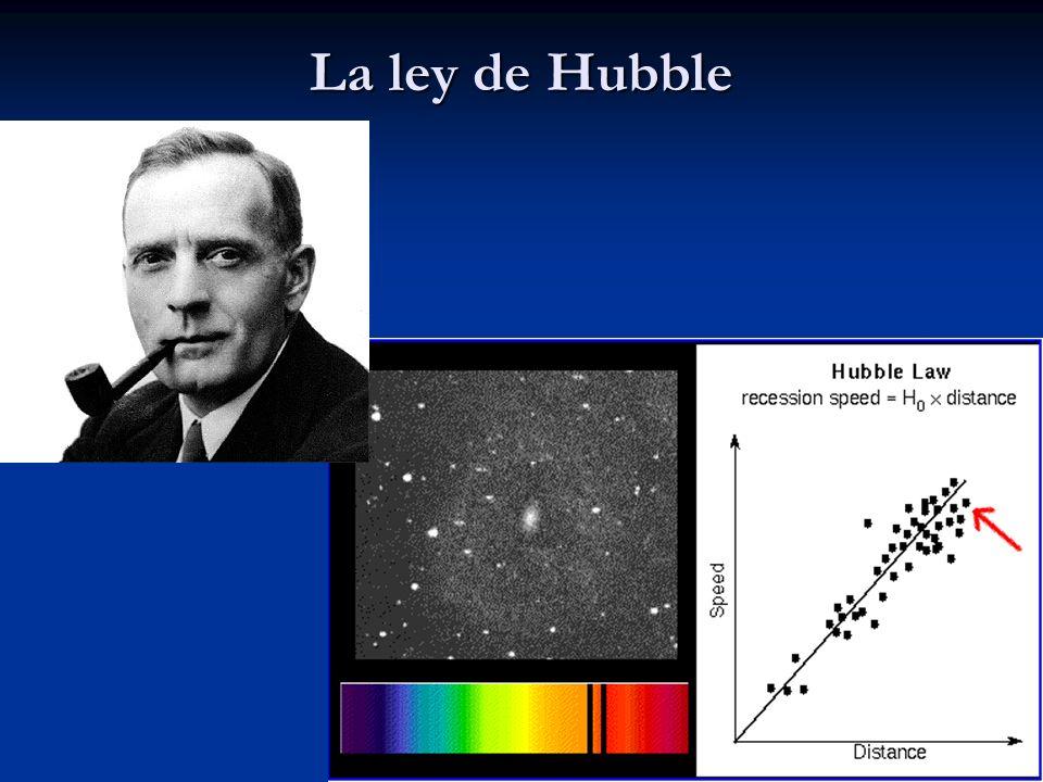 La ley de Hubble