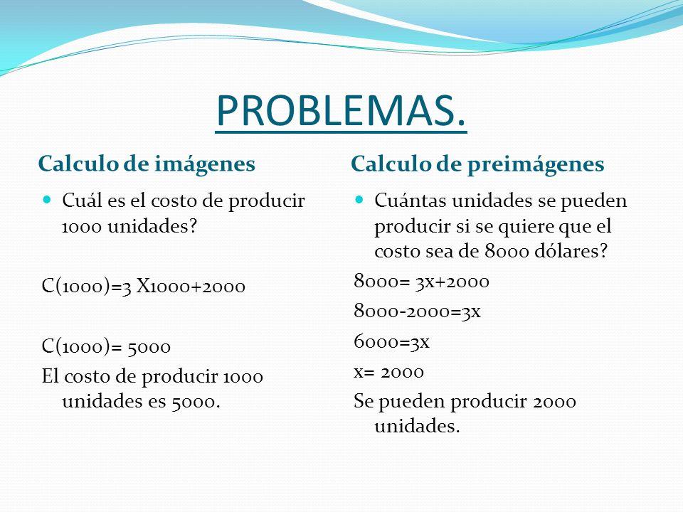 PROBLEMAS. Calculo de imágenes Calculo de preimágenes