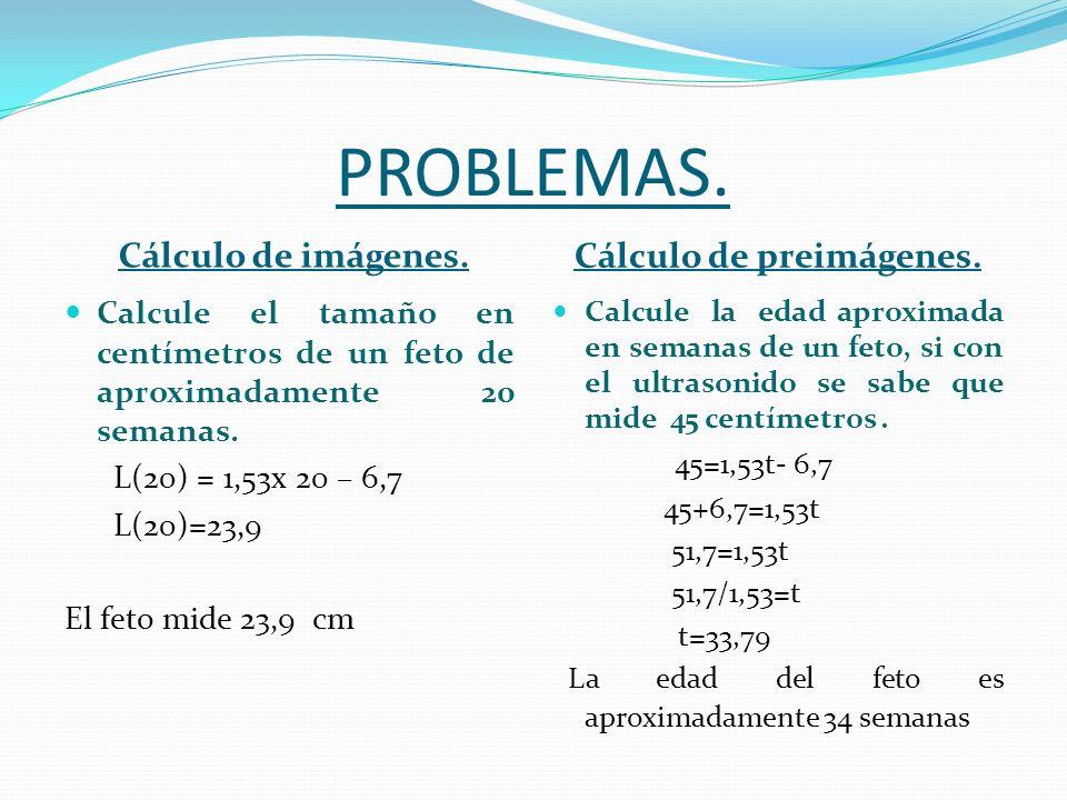 Cálculo de preimágenes.