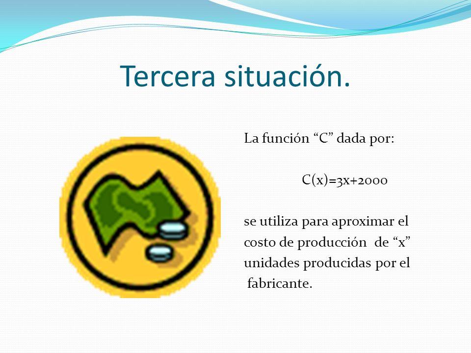 Tercera situación. La función C dada por: C(x)=3x+2000