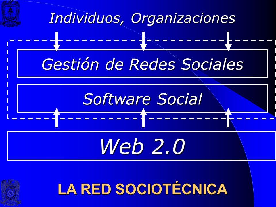 Web 2.0 Gestión de Redes Sociales Software Social LA RED SOCIOTÉCNICA