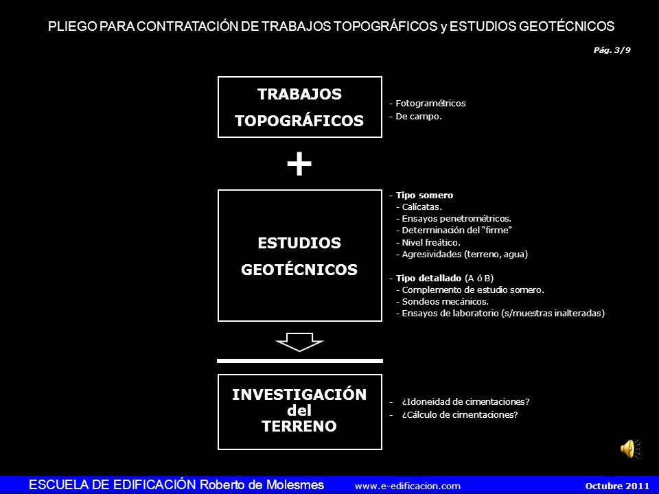 + TRABAJOS TOPOGRÁFICOS ESTUDIOS GEOTÉCNICOS INVESTIGACIÓN del TERRENO
