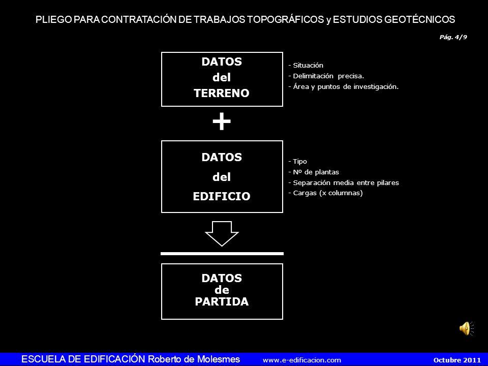 + DATOS del TERRENO DATOS del EDIFICIO DATOS de PARTIDA