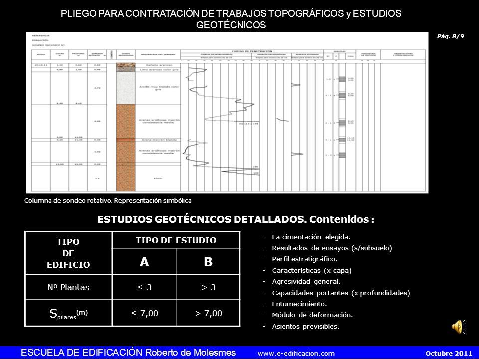 ESTUDIOS GEOTÉCNICOS DETALLADOS. Contenidos :