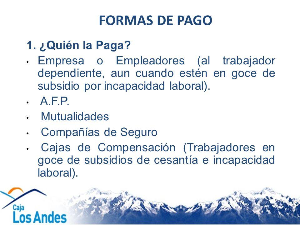 FORMAS DE PAGO 1. ¿Quién la Paga