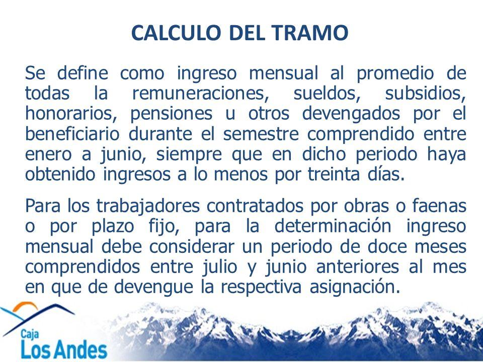 CALCULO DEL TRAMO