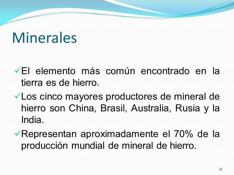 Minerales El elemento más común encontrado en la tierra es de hierro.