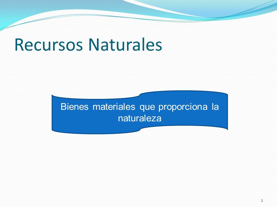 Bienes materiales que proporciona la naturaleza
