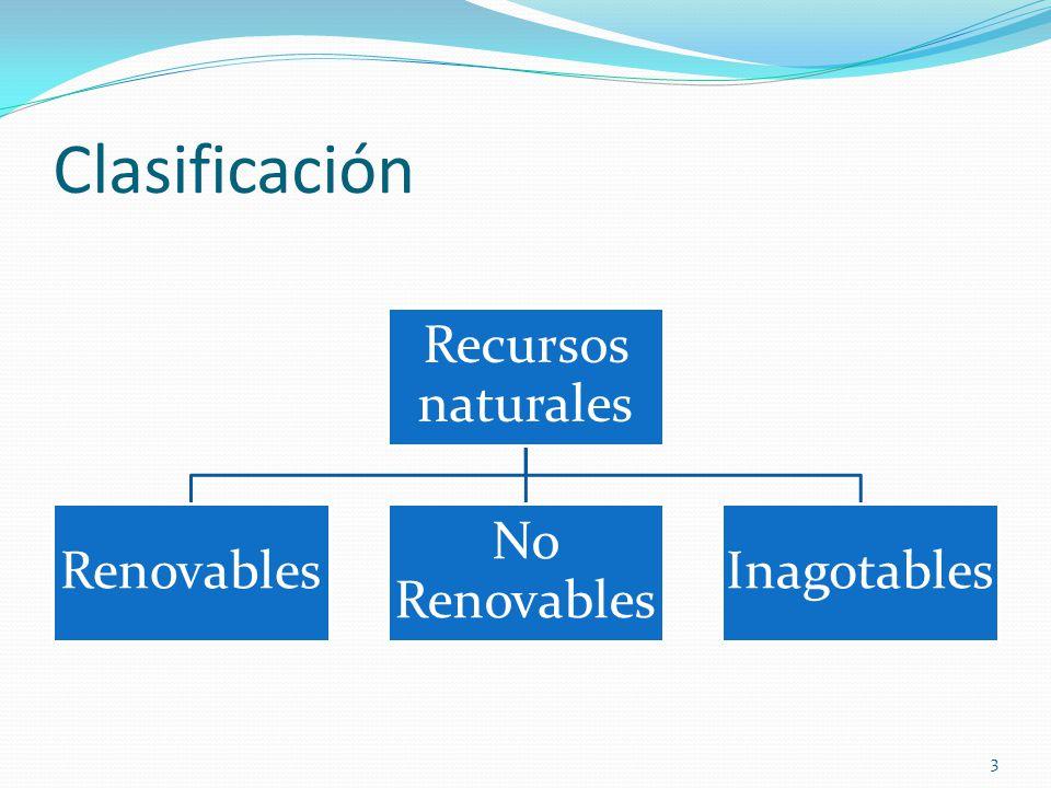 Clasificación Recursos naturales Renovables No Renovables Inagotables