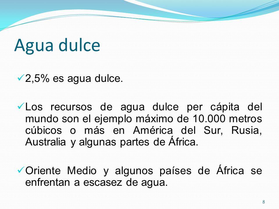 Agua dulce 2,5% es agua dulce.