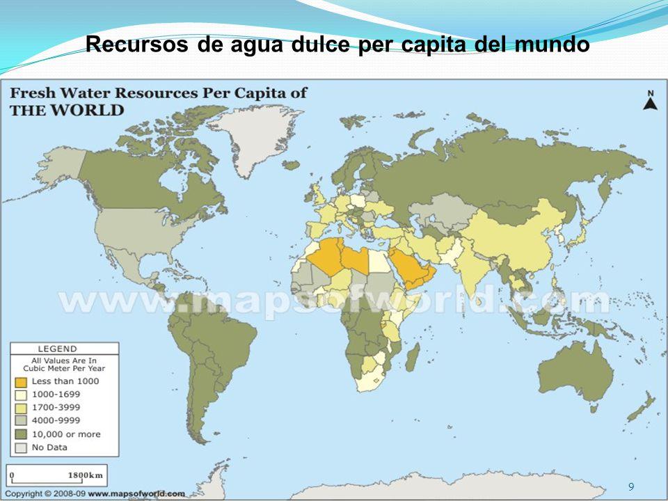 Recursos de agua dulce per capita del mundo