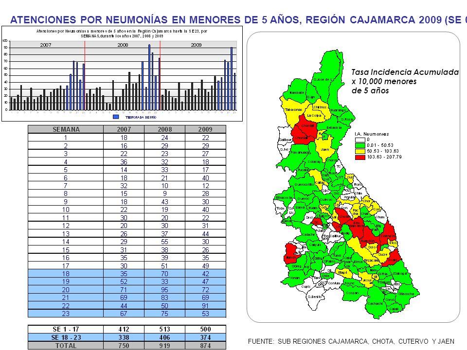 ATENCIONES POR NEUMONÍAS EN MENORES DE 5 AÑOS, REGIÓN CAJAMARCA 2009 (SE 01- 23)