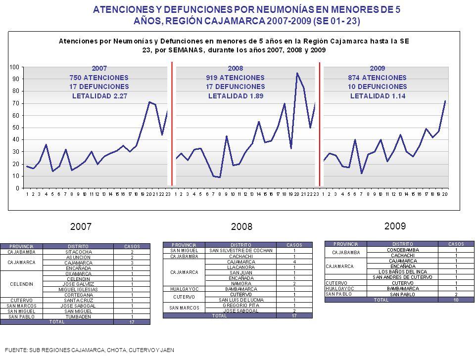 ATENCIONES Y DEFUNCIONES POR NEUMONÍAS EN MENORES DE 5 AÑOS, REGIÓN CAJAMARCA 2007-2009 (SE 01- 23)