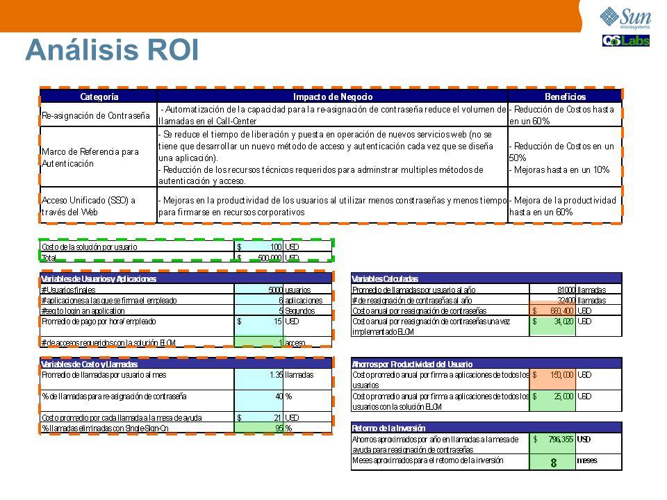 Análisis ROI Para efectos de este análisis ROI se consideró la siguiente información de los analistas: