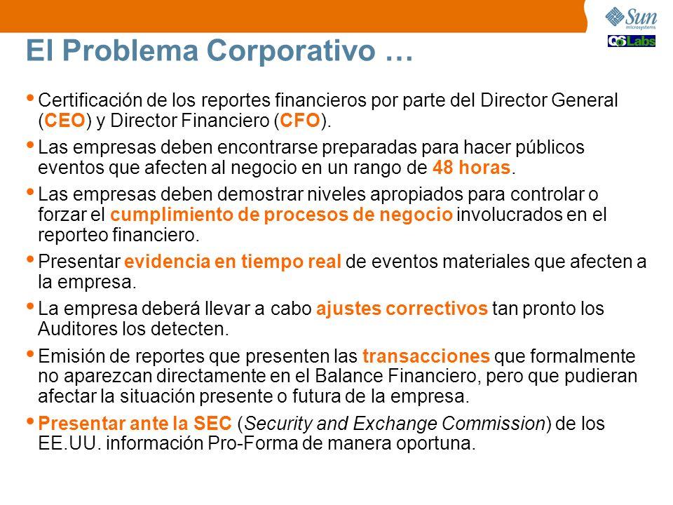 El Problema Corporativo …