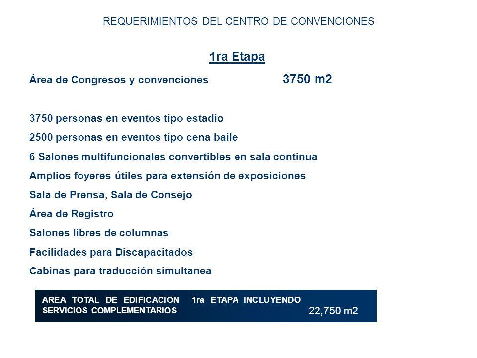 REQUERIMIENTOS DEL CENTRO DE CONVENCIONES