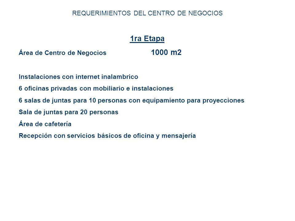 REQUERIMIENTOS DEL CENTRO DE NEGOCIOS