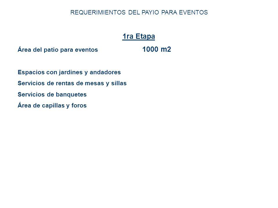 REQUERIMIENTOS DEL PAYIO PARA EVENTOS