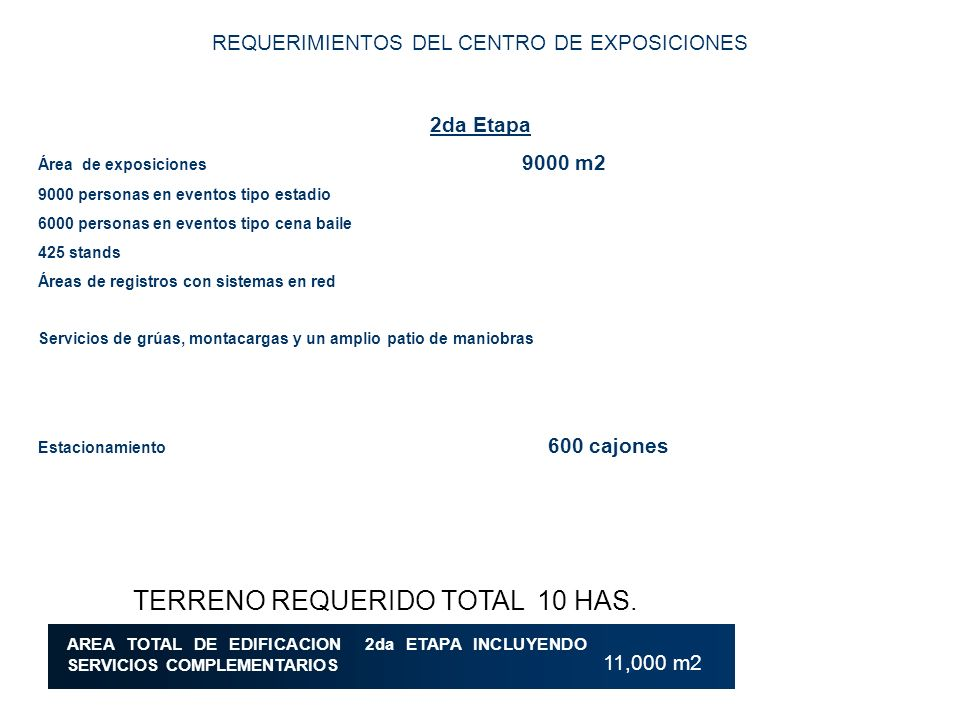 TERRENO REQUERIDO TOTAL 10 HAS.