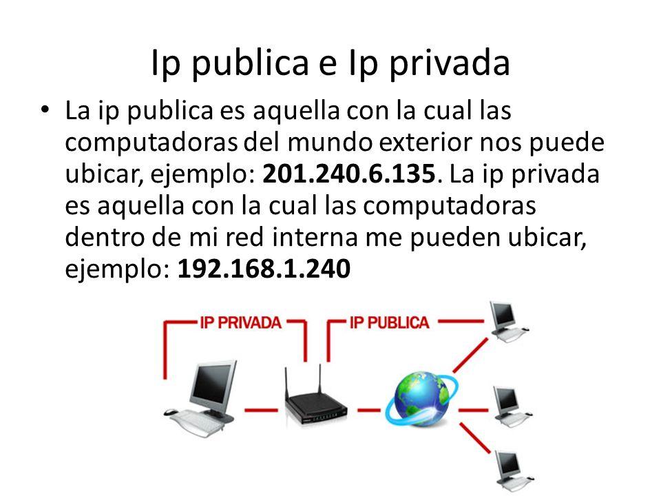 Ip publica e Ip privada