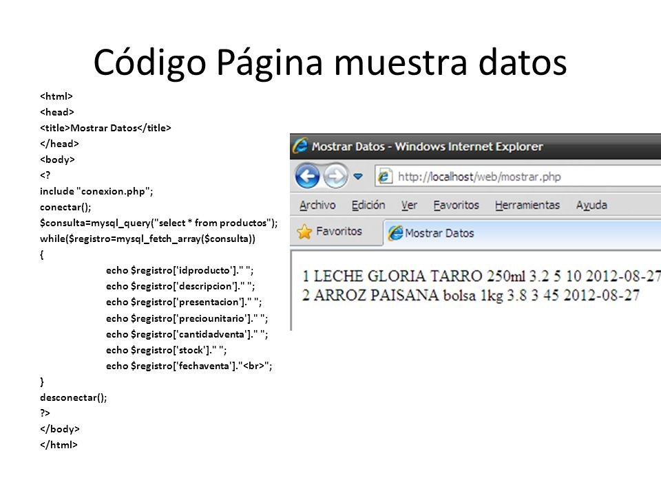 Código Página muestra datos