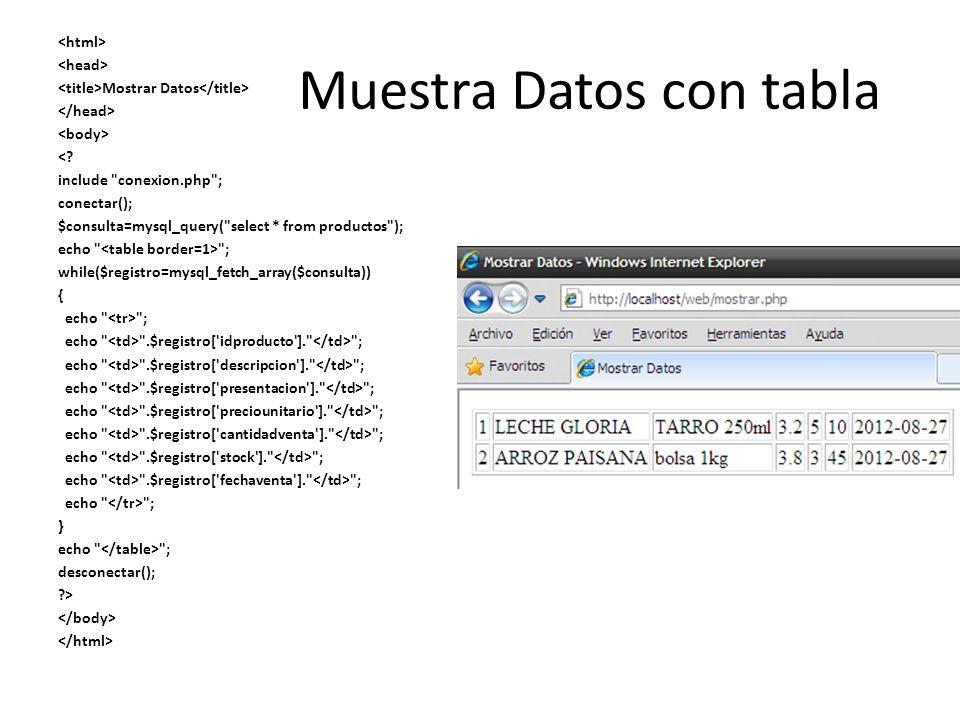 Muestra Datos con tabla