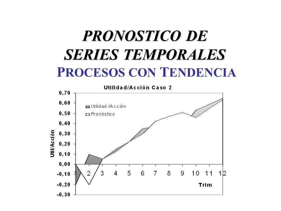 PRONOSTICO DE SERIES TEMPORALES PROCESOS CON TENDENCIA