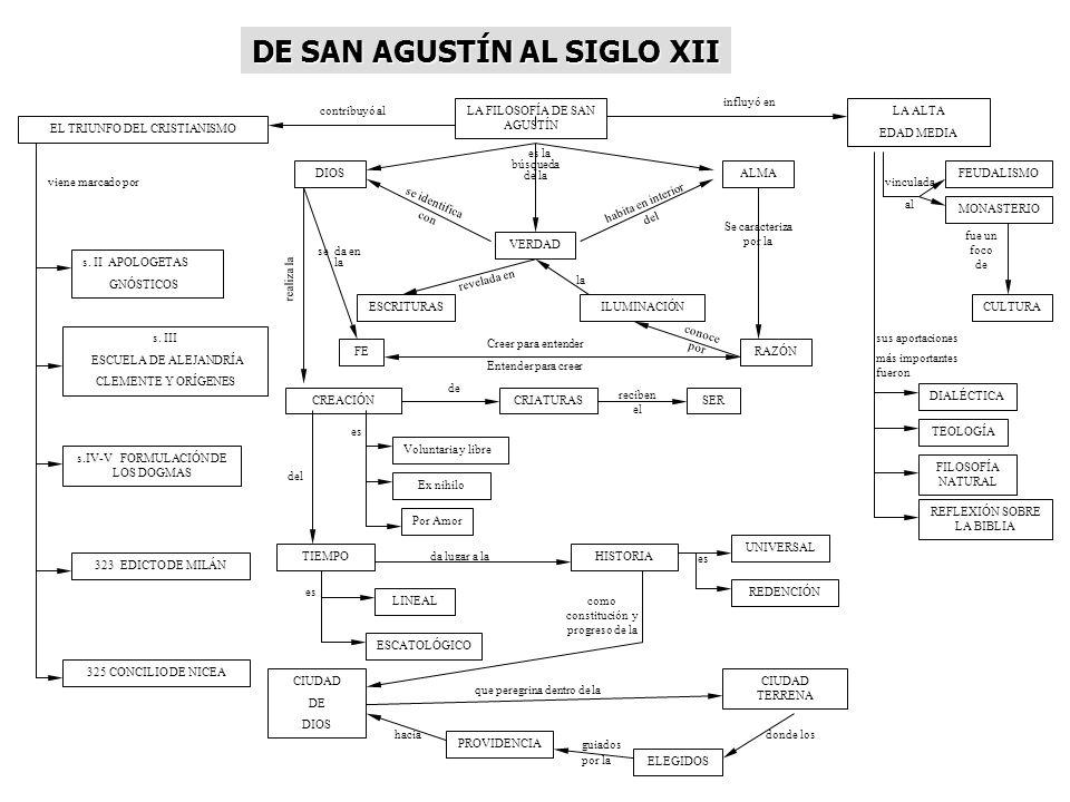 DE SAN AGUSTÍN AL SIGLO XII