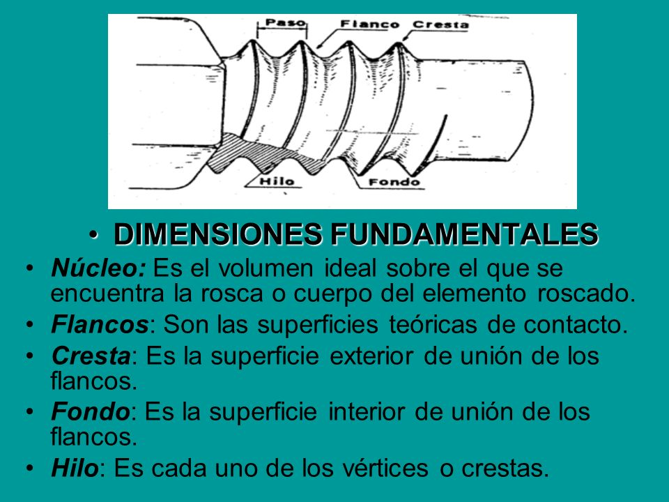 DIMENSIONES FUNDAMENTALES