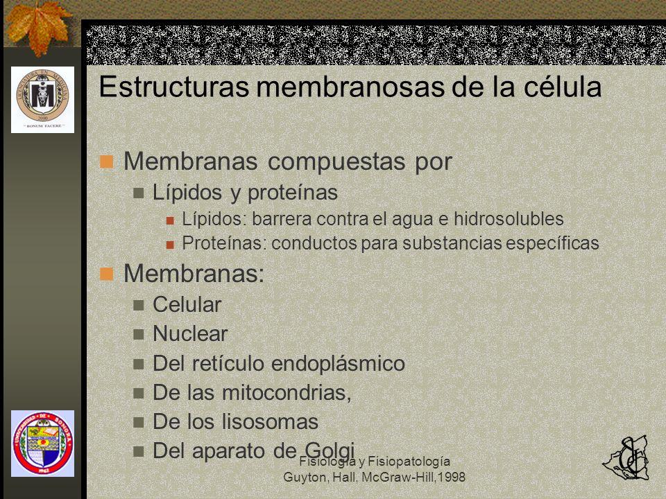 Estructuras membranosas de la célula