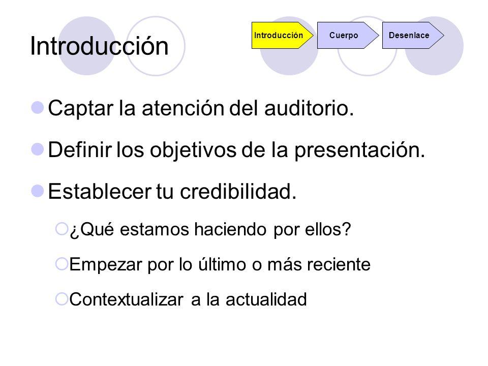 Introducción Captar la atención del auditorio.