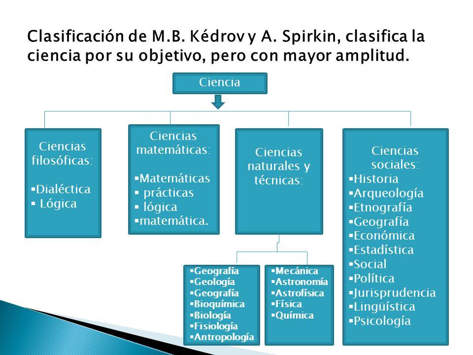 Clasificación de M. B. Kédrov y A