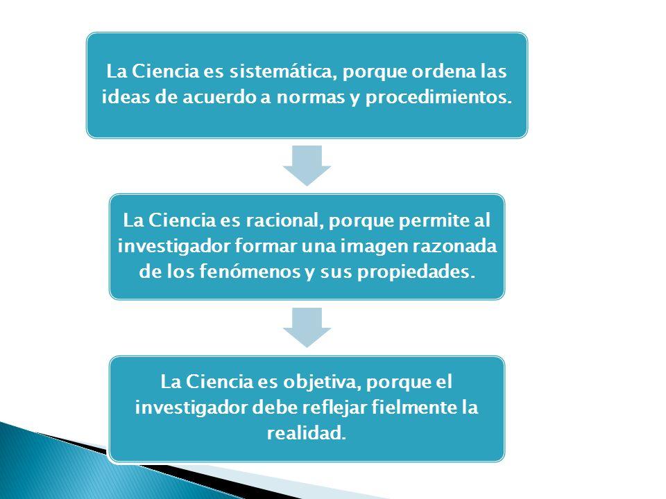 La Ciencia es sistemática, porque ordena las ideas de acuerdo a normas y procedimientos.