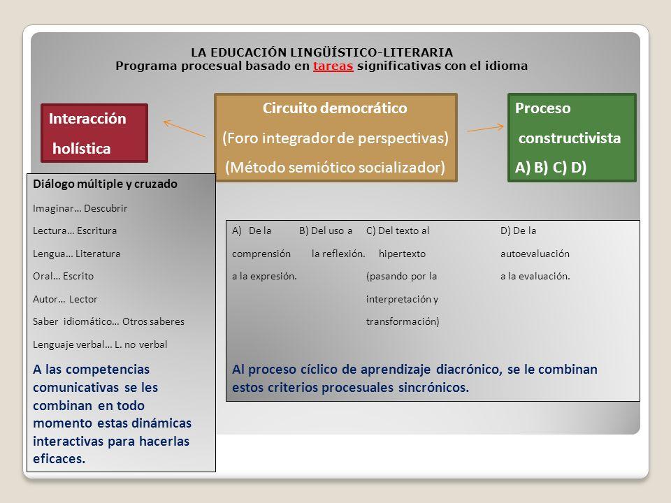 Programa procesual basado en tareas significativas con el idioma