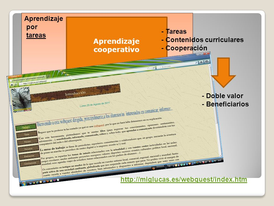 Aprendizaje por. tareas. Aprendizaje. cooperativo. - Tareas. - Contenidos curriculares. - Cooperación.