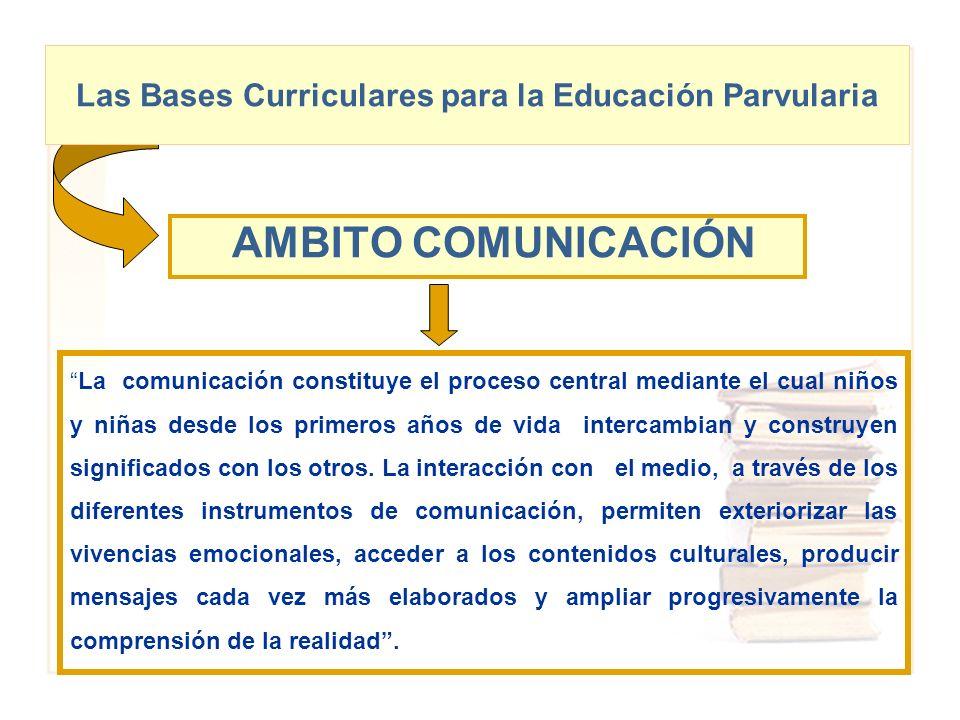Las Bases Curriculares para la Educación Parvularia