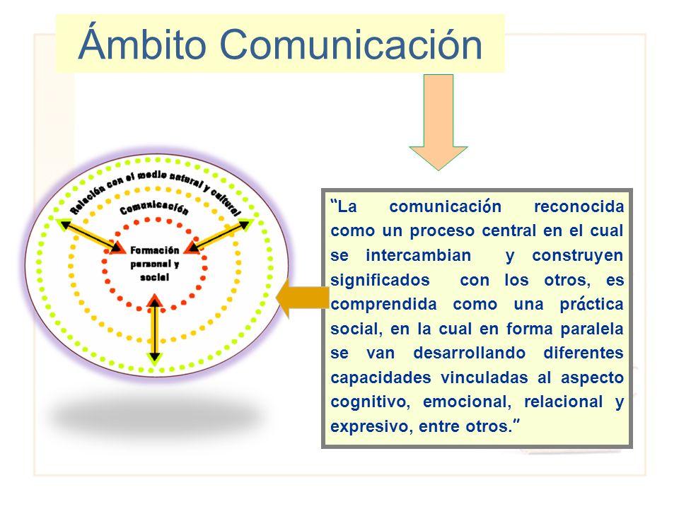 Ámbito Comunicación