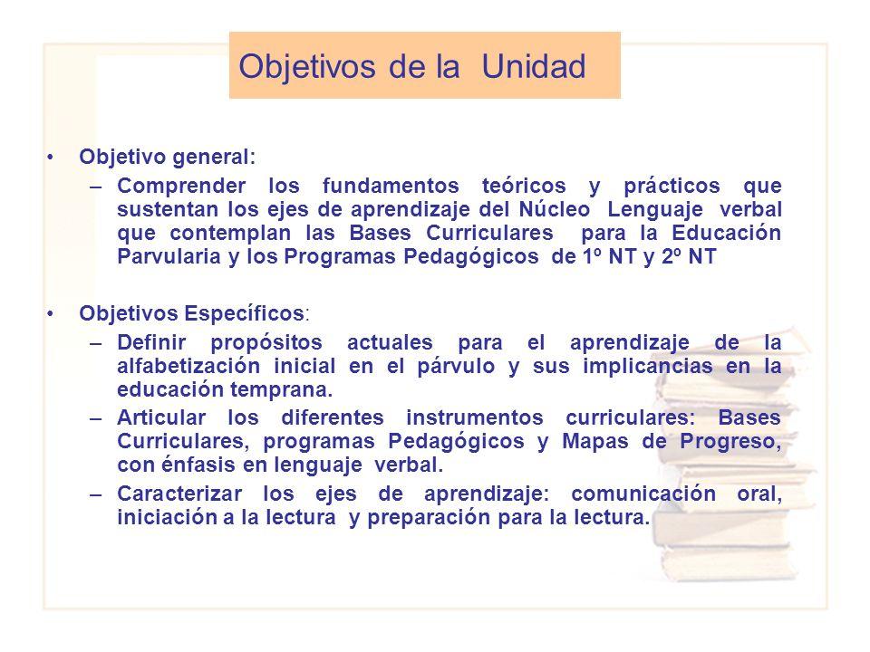 Objetivos de la Unidad Objetivo general: