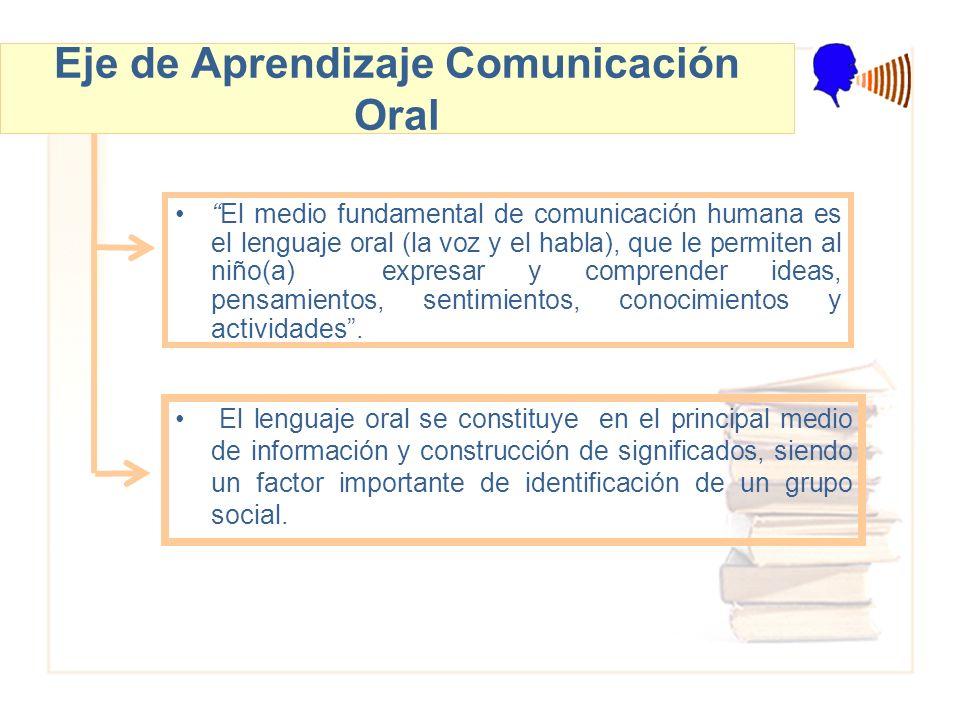 Eje de Aprendizaje Comunicación Oral
