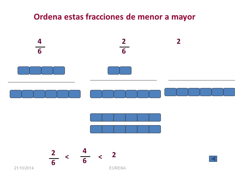 Ordena estas fracciones de menor a mayor