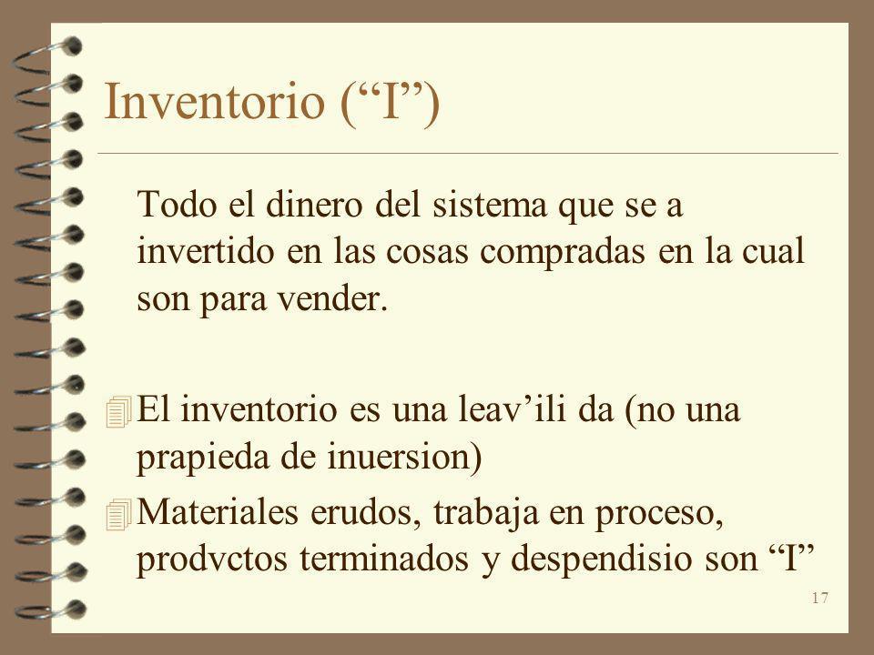 Inventorio ( I ) Todo el dinero del sistema que se a invertido en las cosas compradas en la cual son para vender.