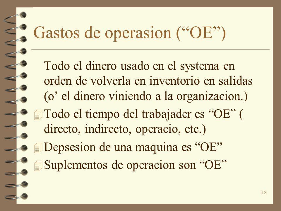 Gastos de operasion ( OE )