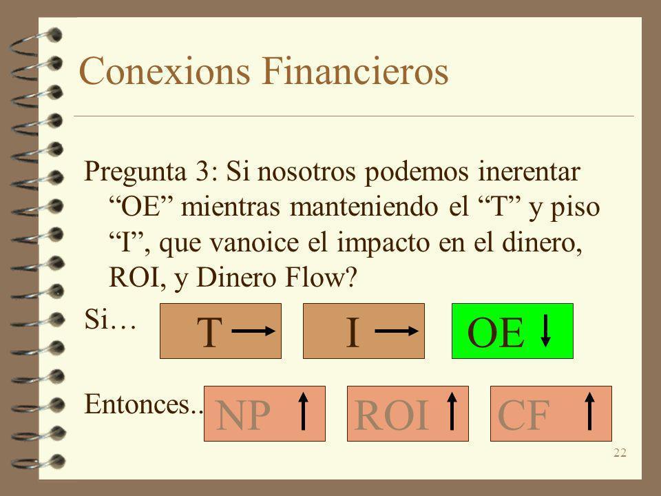 Conexions Financieros
