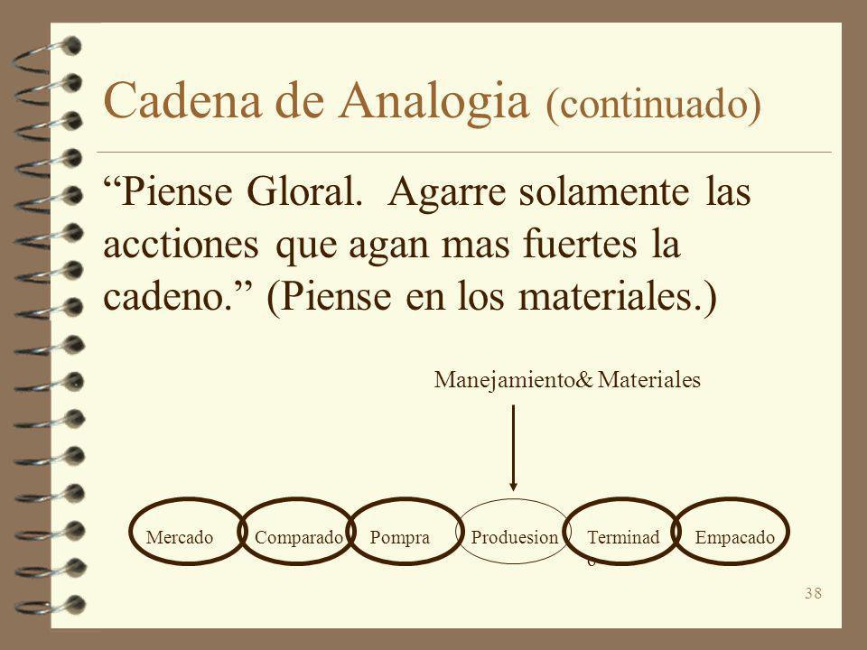 Cadena de Analogia (continuado)