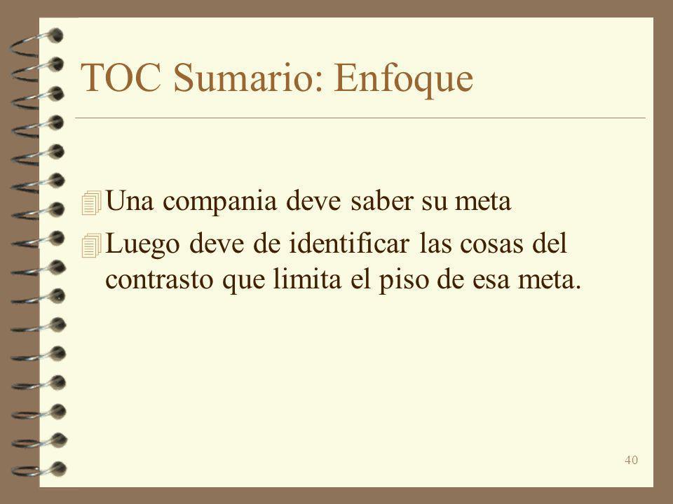 TOC Sumario: Enfoque Una compania deve saber su meta
