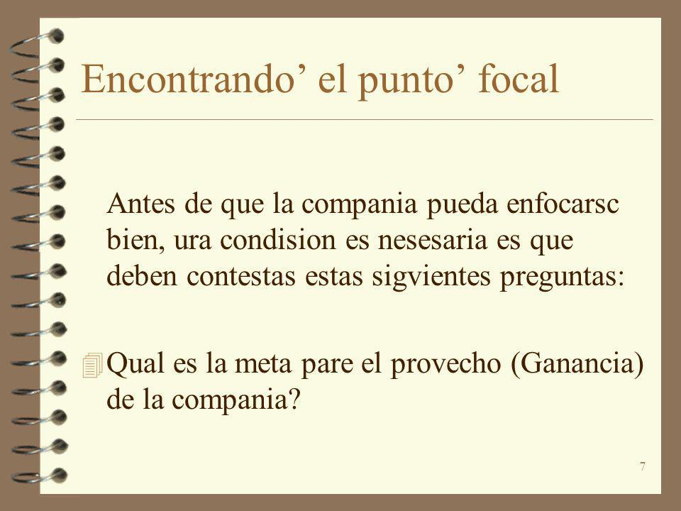Encontrando' el punto' focal