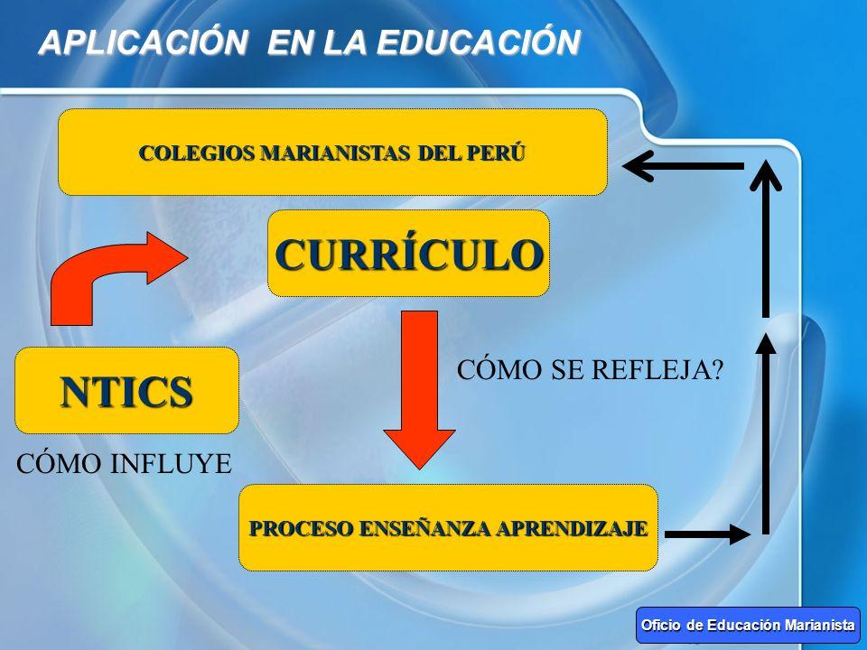 CURRÍCULO NTICS APLICACIÓN EN LA EDUCACIÓN CÓMO SE REFLEJA