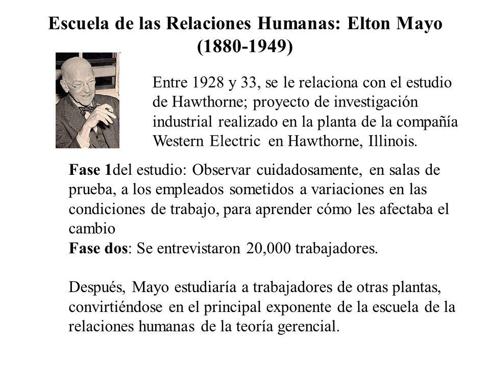 Escuela de las Relaciones Humanas: Elton Mayo (1880-1949)